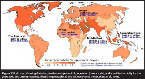 World-map-showing-diabetes-prevalence-as-percent-of-population