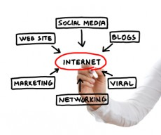 How-content-on-internet-works